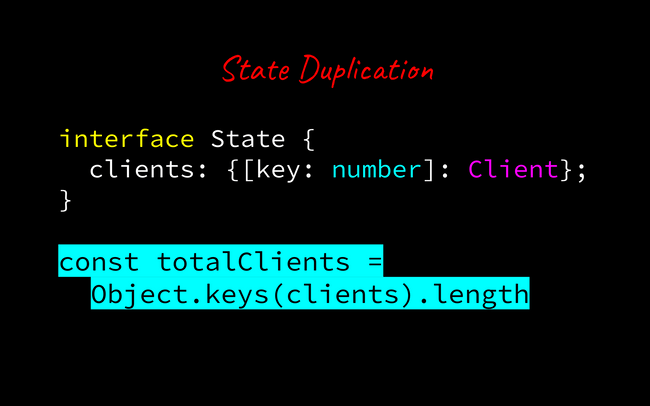 implicit duplication solution example.