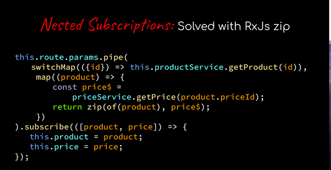 nested subscription solution example.